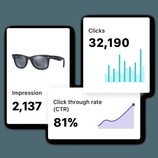 Ad performance analytics