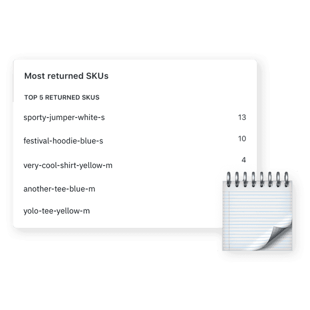 Improve your product offerings